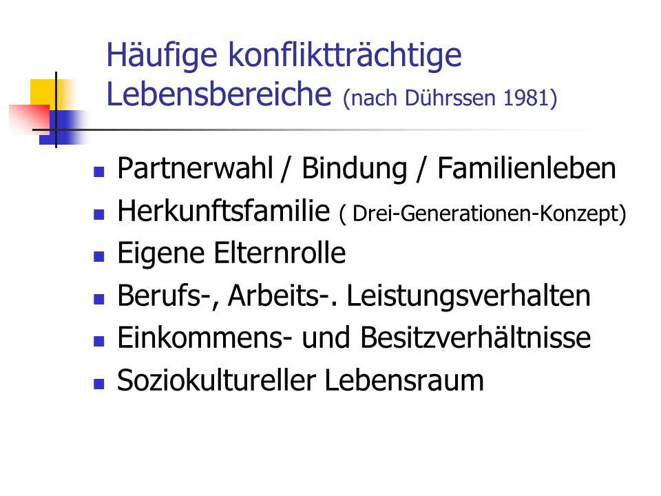 Häufige konfliktträchtige Lebensbereiche (nach Dührssen 1981) Partnerwahl / Bindung / Familienleben Herkunftsfamilie ( Drei-Generationen-Konzept) Eigene Elternrolle Berufs-, Arbeits-.