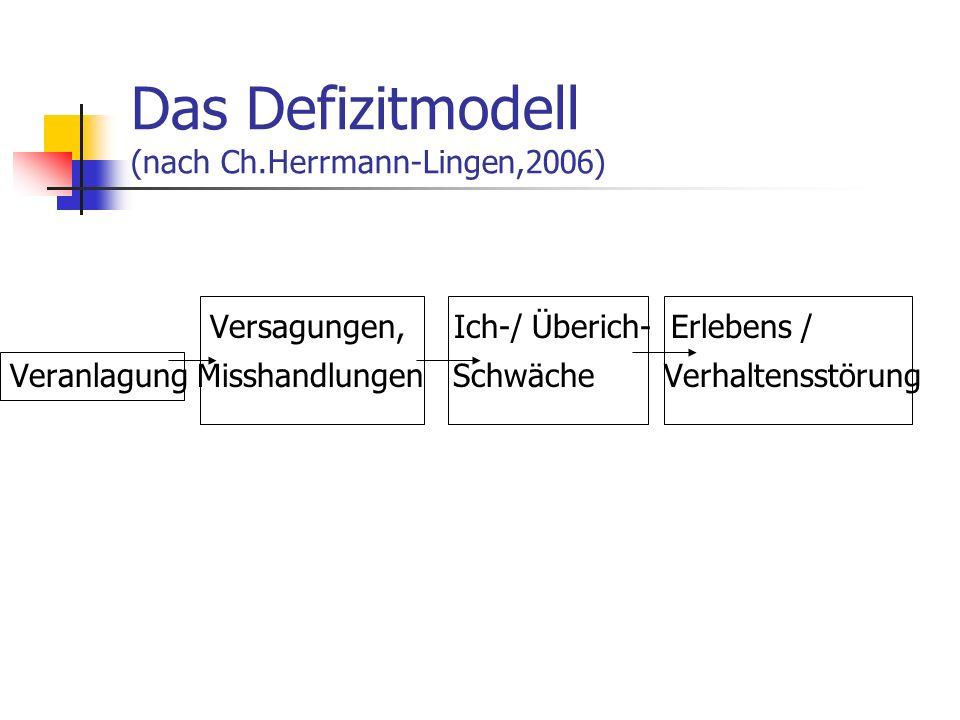 Das Defizitmodell (nach Ch.Herrmann-Lingen,2006) Versagungen, Ich-/ Überich- Erlebens / Veranlagung Misshandlungen Schwäche Verhaltensstörung