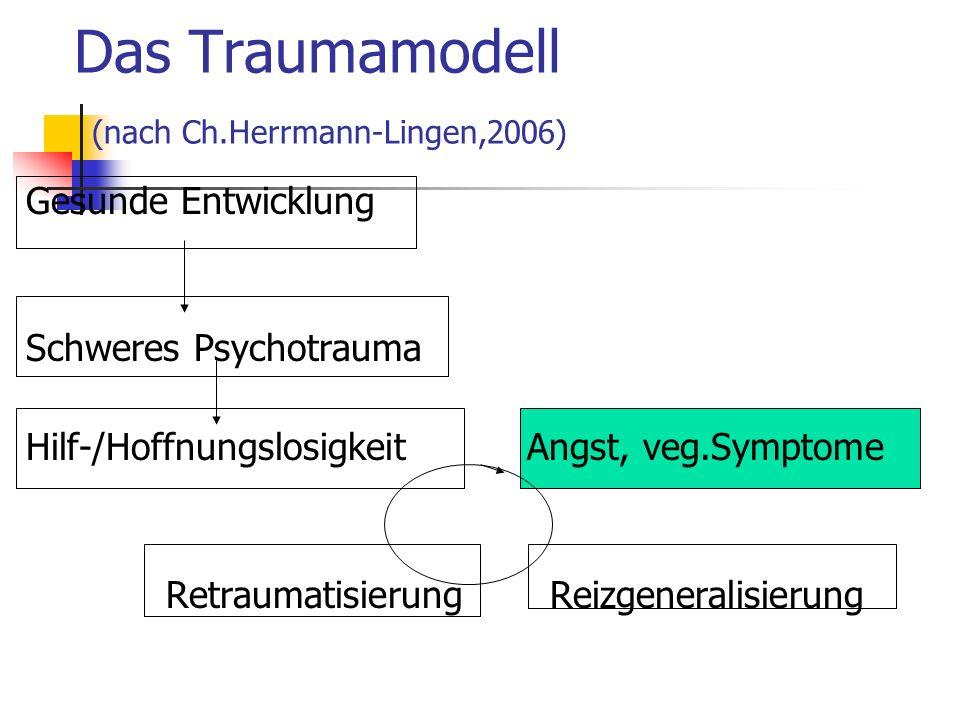 Das Traumamodell (nach Ch.Herrmann-Lingen,2006) Gesunde Entwicklung Schweres Psychotrauma Hilf-/Hoffnungslosigkeit Angst, veg.Symptome Retraumatisierung Reizgeneralisierung