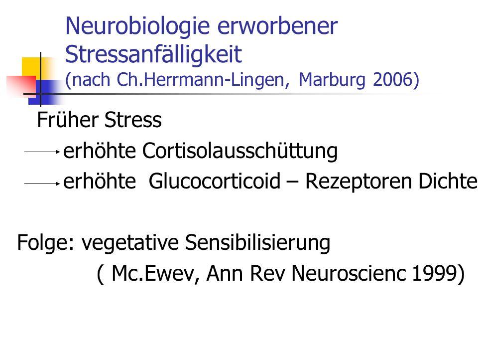 Neurobiologie erworbener Stressanfälligkeit (nach Ch.Herrmann-Lingen, Marburg 2006) Früher Stress erhöhte Cortisolausschüttung erhöhte Glucocorticoid