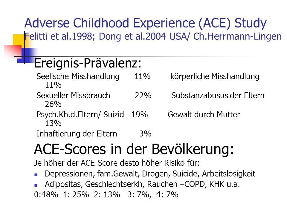 Adverse Childhood Experience (ACE) Study Felitti et al.1998; Dong et al.2004 USA/ Ch.Herrmann-Lingen Ereignis-Prävalenz: Seelische Misshandlung 11% kö