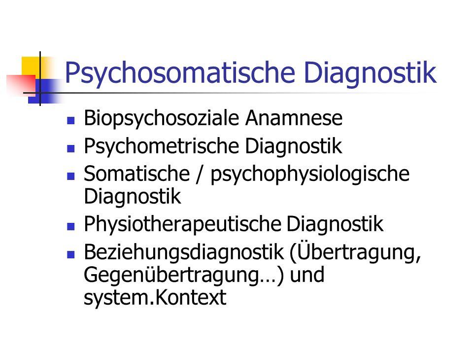 Psychosomatische Diagnostik Biopsychosoziale Anamnese Psychometrische Diagnostik Somatische / psychophysiologische Diagnostik Physiotherapeutische Diagnostik Beziehungsdiagnostik (Übertragung, Gegenübertragung…) und system.Kontext
