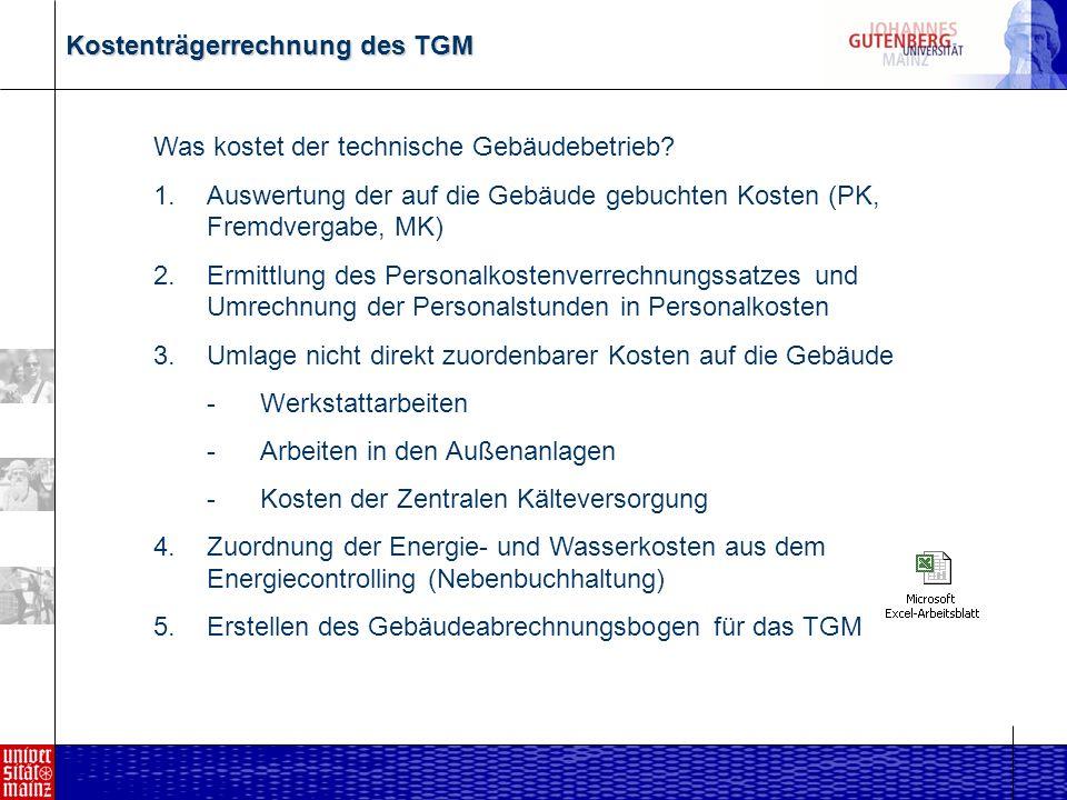 Kostenträgerrechnung des TGM Was kostet der technische Gebäudebetrieb.