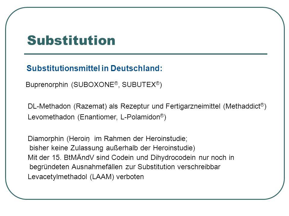 Substitution Problem: Schwarzmarkt und i.v.-Einnahme.
