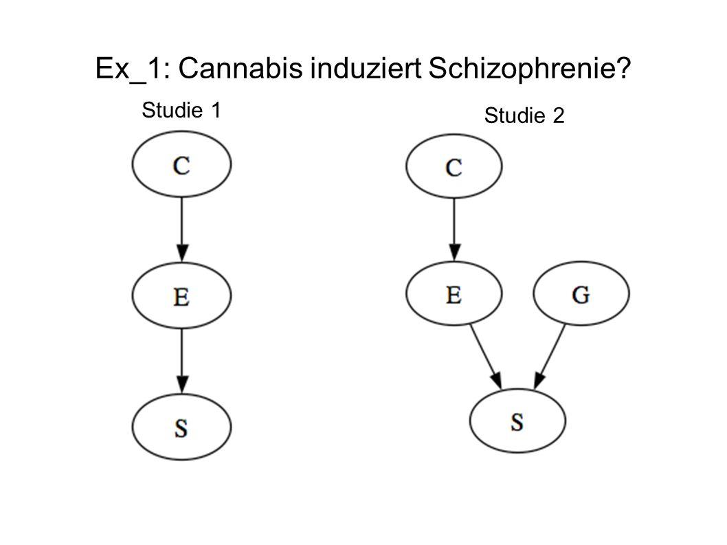 Ex_1: Cannabis induziert Schizophrenie Studie 1 Studie 2