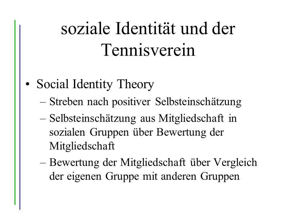 soziale Identität und der Tennisverein Social Identity Theory –Streben nach positiver Selbsteinschätzung –Selbsteinschätzung aus Mitgliedschaft in sozialen Gruppen über Bewertung der Mitgliedschaft –Bewertung der Mitgliedschaft über Vergleich der eigenen Gruppe mit anderen Gruppen