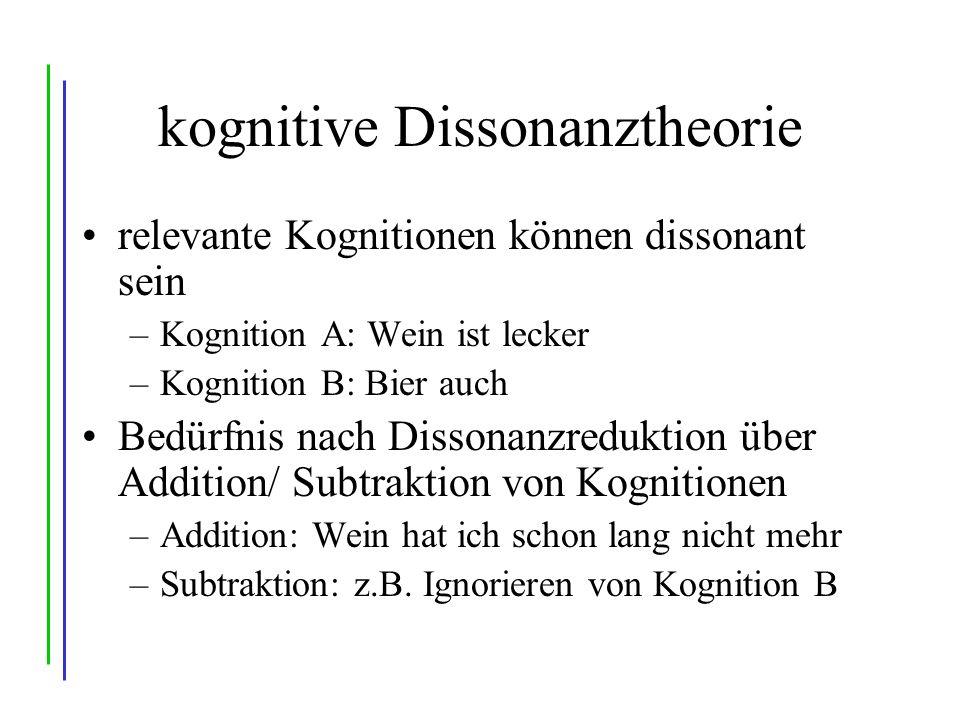 kognitive Dissonanztheorie relevante Kognitionen können dissonant sein –Kognition A: Wein ist lecker –Kognition B: Bier auch Bedürfnis nach Dissonanzreduktion über Addition/ Subtraktion von Kognitionen –Addition: Wein hat ich schon lang nicht mehr –Subtraktion: z.B.