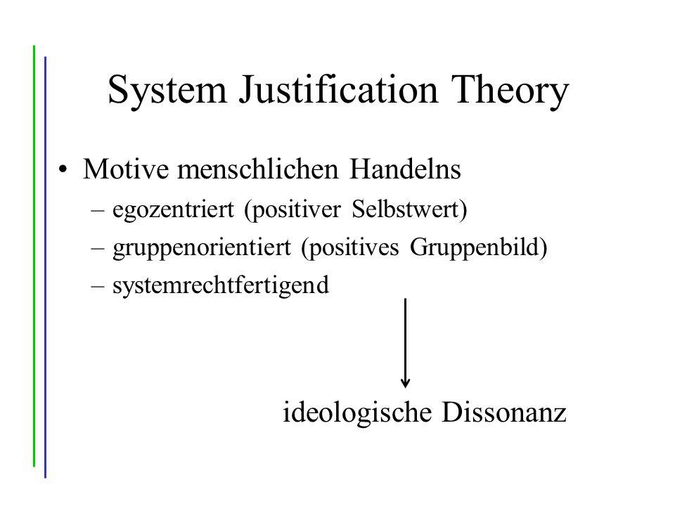 System Justification Theory Motive menschlichen Handelns –egozentriert (positiver Selbstwert) –gruppenorientiert (positives Gruppenbild) –systemrechtfertigend Rationalisierung des Status Quo Internalisierung von Ungleichheit
