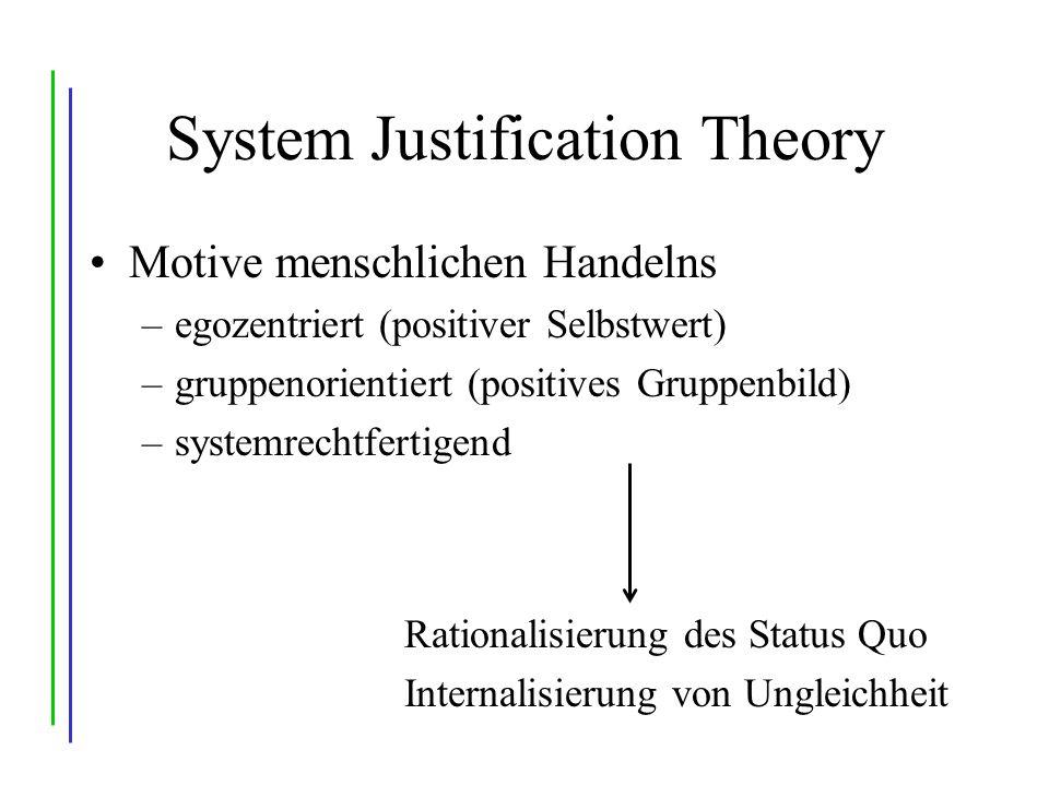 Rationalisierung positive Stereotypisierung Erinnerungsverzerrung Internalisierung depressive Anspruchshaltung Bevorzugung der Outgroup