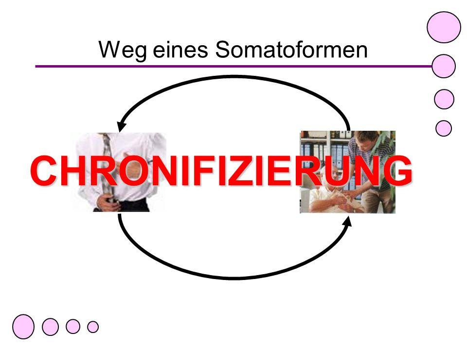 Weg eines Somatoformen CHRONIFIZIERUNG