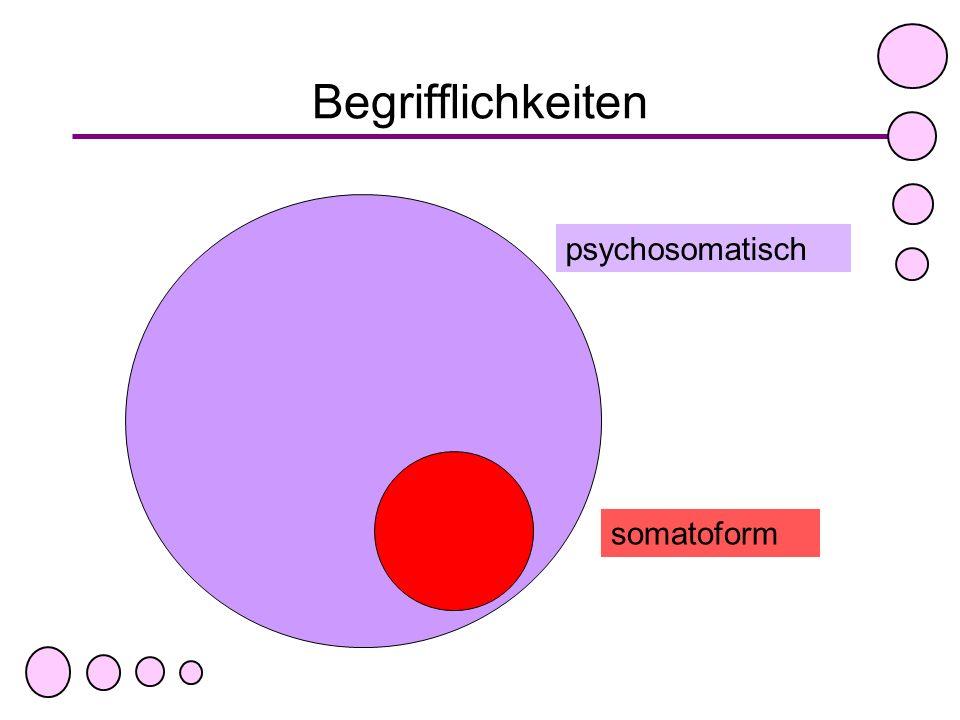 Begrifflichkeiten psychosomatisch somatoform