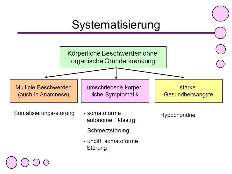 Systematisierung Körperliche Beschwerden ohne organische Grunderkrankung Somatisierungs-störung - somatoforme autonome Fktsstrg. - Schmerzstörung - un