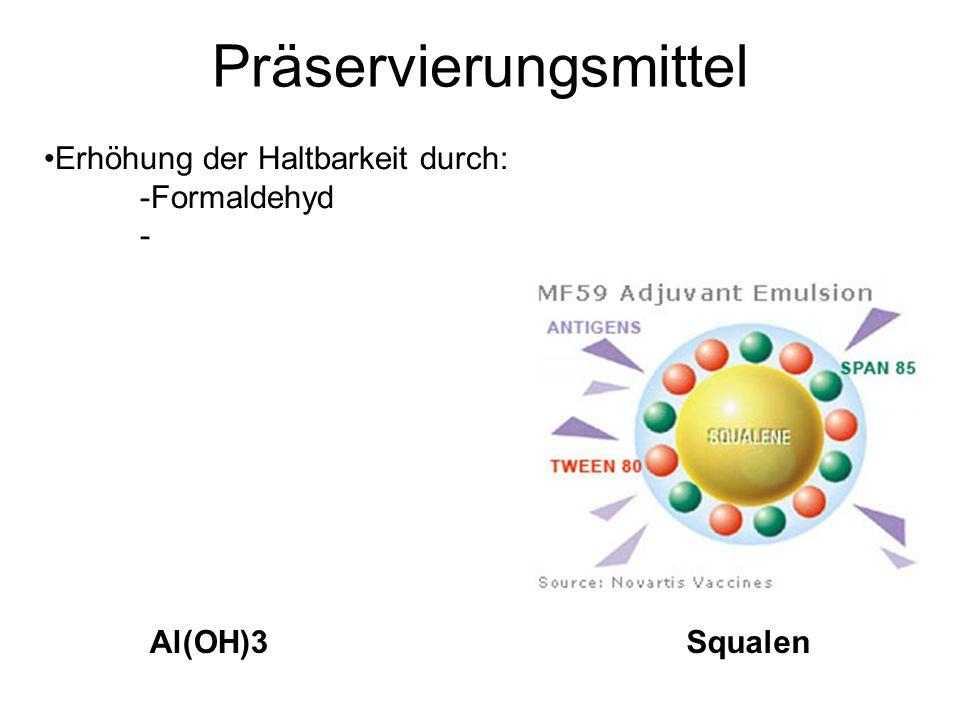 Präservierungsmittel SqualenAl(OH)3 Erhöhung der Haltbarkeit durch: -Formaldehyd -