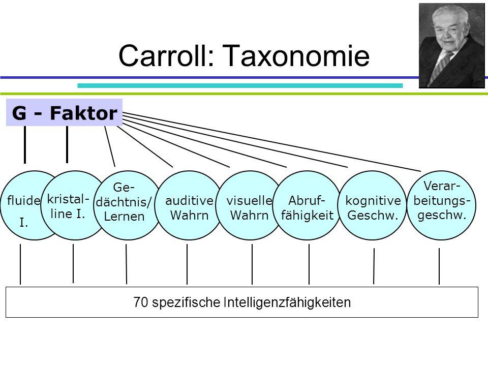 fluide I.Carroll: Taxonomie kristal- line I.