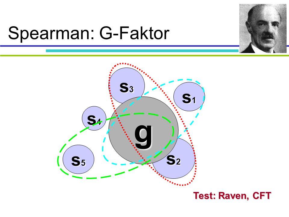 Spearman: G-Faktor Test: Raven, CFT