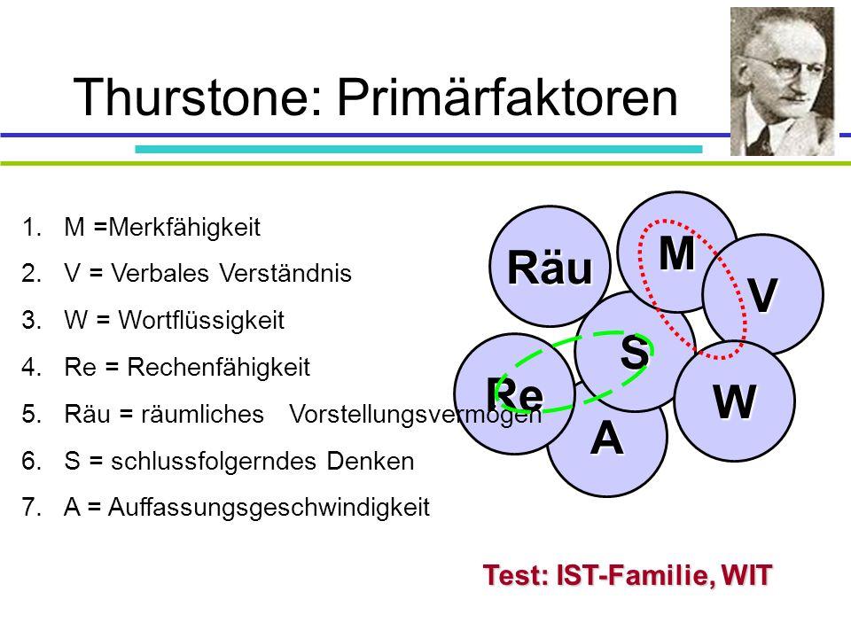 Thurstone: Primärfaktoren A S M V W Re Räu Test: IST-Familie, WIT 1.