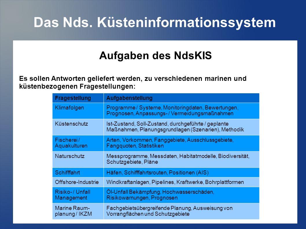 Das Nds. Küsteninformationssystem Aufgaben des NdsKIS Es sollen Antworten geliefert werden, zu verschiedenen marinen und küstenbezogenen Fragestellung