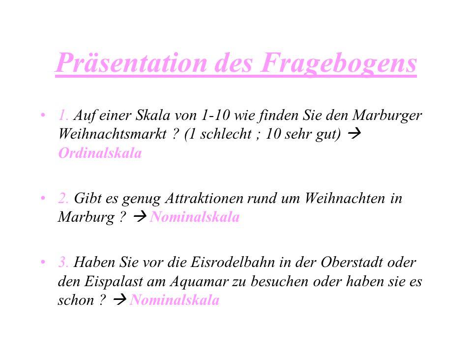 Vorstellung des Themas Thema: Weihnachtsattraktionen in Marburg Ort : Marburger Oberstadt Wen : Freiausgewählte (nicht nach Alter o.ä.