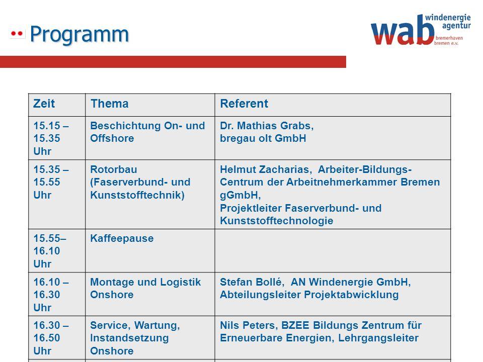 Programm ZeitThemaReferent 15.15 – 15.35 Uhr Beschichtung On- und Offshore Dr. Mathias Grabs, bregau olt GmbH 15.35 – 15.55 Uhr Rotorbau (Faserverbund