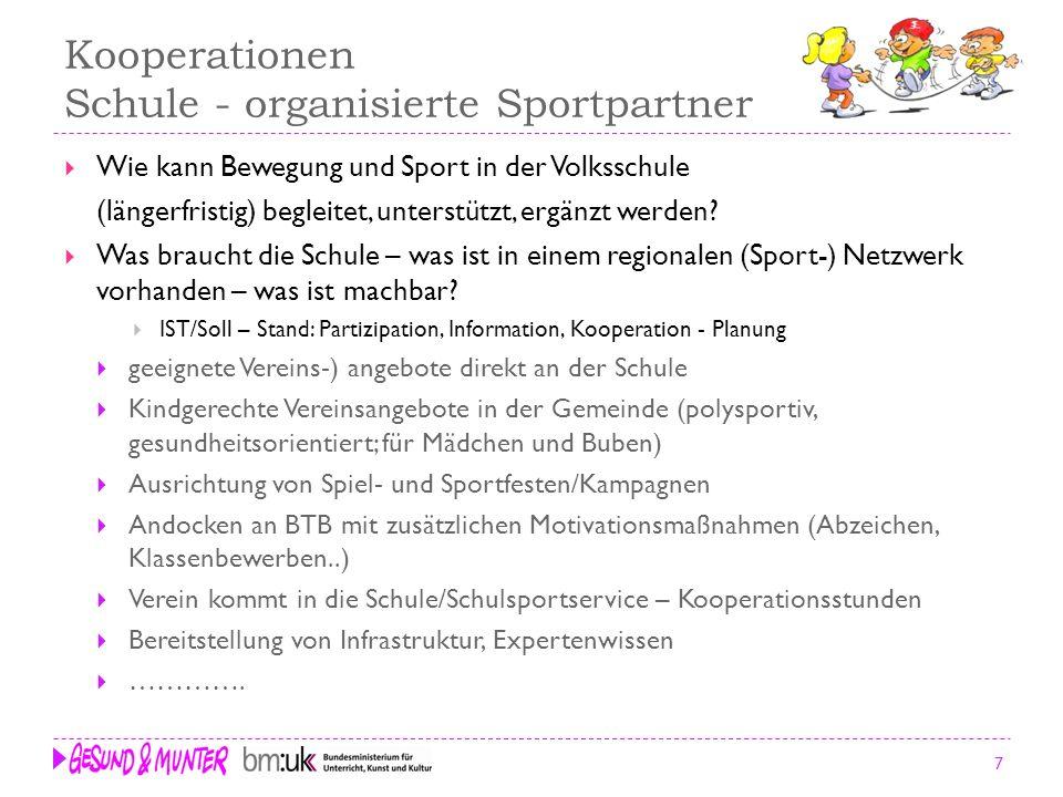 7 Kooperationen Schule - organisierte Sportpartner Wie kann Bewegung und Sport in der Volksschule (längerfristig) begleitet, unterstützt, ergänzt werd