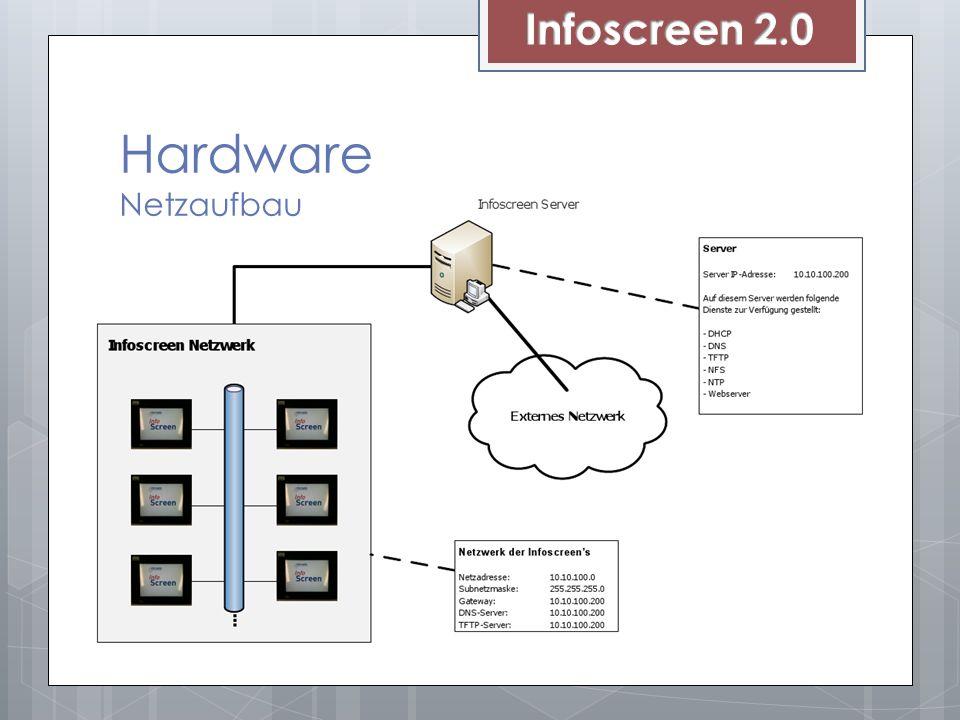 Hardware Netzaufbau