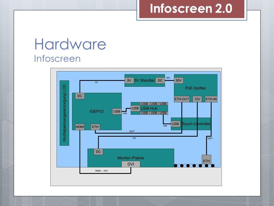 Hardware Infoscreen