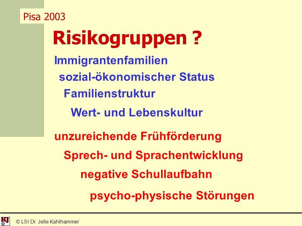 Risikogruppen . © LSI Dr.