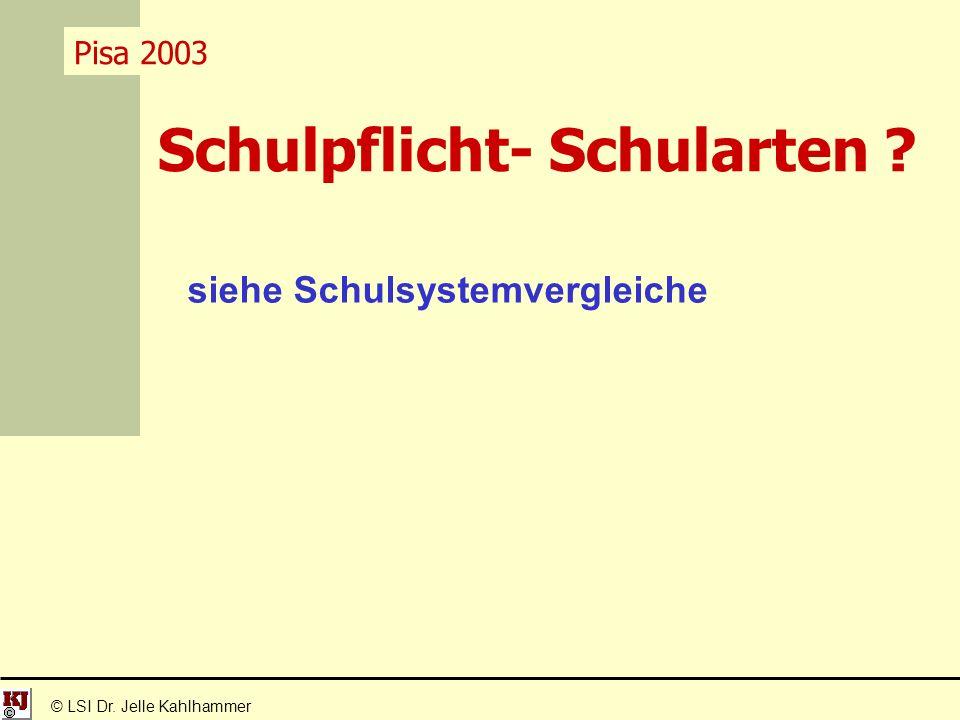 Schulpflicht- Schularten © LSI Dr. Jelle Kahlhammer Pisa 2003 siehe Schulsystemvergleiche