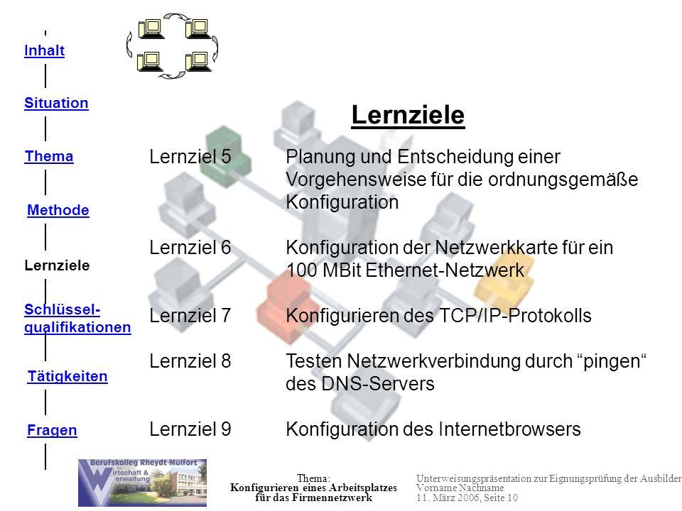 Thema Methode Schlüssel- qualifikationen Lernziele Tätigkeiten Fragen Situation Inhalt Thema: Konfigurieren eines Arbeitsplatzes für das Firmennetzwer