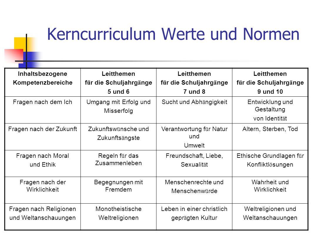 Kerncurriculum Werte und Normen Inhaltsbezogene Kompetenzbereiche Leitthemen f ü r die Schuljahrg ä nge 5 und 6 Leitthemen f ü r die Schuljahrg ä nge