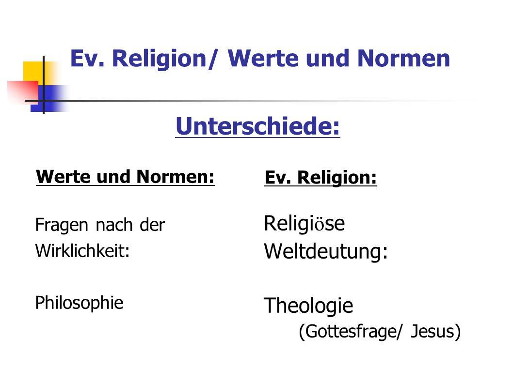 Fragen nach der Wirklichkeit: Philosophie Religi ö se Weltdeutung: Theologie (Gottesfrage/ Jesus) Unterschiede: Ev. Religion/ Werte und Normen Werte u