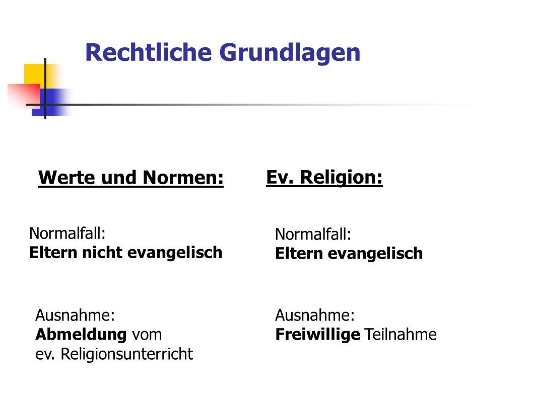 Rechtliche Grundlagen Werte und Normen: Ev. Religion: Ausnahme: Abmeldung vom ev. Religionsunterricht Normalfall: Eltern nicht evangelisch Normalfall: