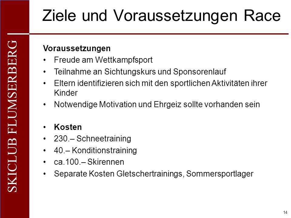 O+IO+I 14 SKICLUB FLUMSERBERG Kosten 230.– Schneetraining 40.– Konditionstraining ca.100.– Skirennen Separate Kosten Gletschertrainings, Sommersportla