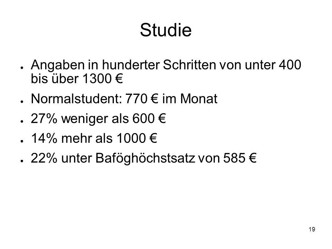 19 Studie Angaben in hunderter Schritten von unter 400 bis über 1300 Normalstudent: 770 im Monat 27% weniger als 600 14% mehr als 1000 22% unter Bafög