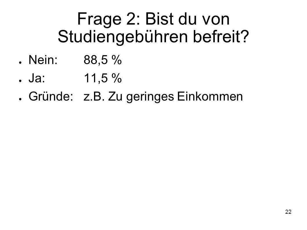 22 Frage 2: Bist du von Studiengebühren befreit? Nein:88,5 % Ja:11,5 % Gründe: z.B. Zu geringes Einkommen