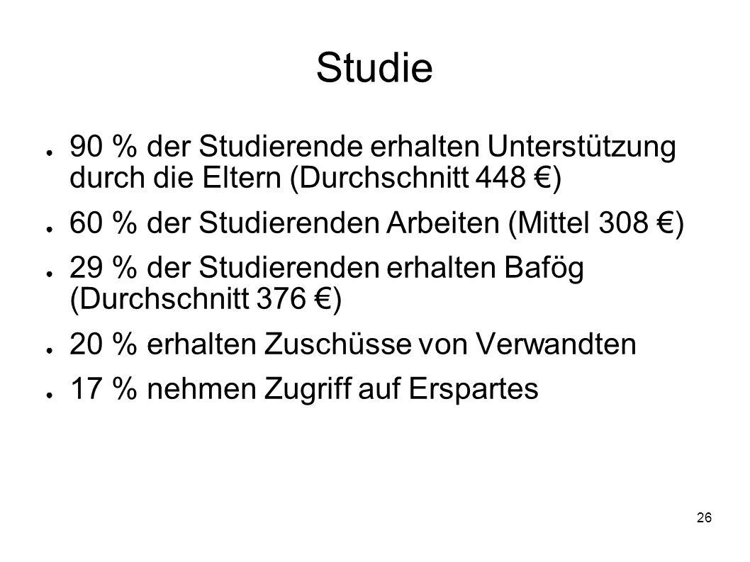 26 Studie 90 % der Studierende erhalten Unterstützung durch die Eltern (Durchschnitt 448 ) 60 % der Studierenden Arbeiten (Mittel 308 ) 29 % der Studi