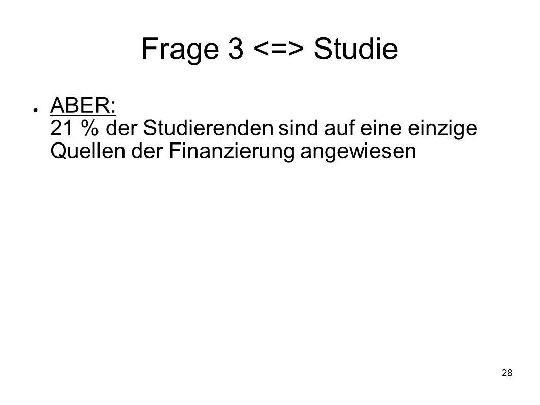 28 Frage 3 Studie ABER: 21 % der Studierenden sind auf eine einzige Quellen der Finanzierung angewiesen