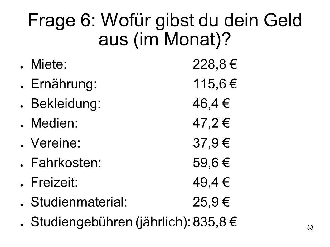 33 Frage 6: Wofür gibst du dein Geld aus (im Monat)? Miete:228,8 Ernährung:115,6 Bekleidung:46,4 Medien:47,2 Vereine:37,9 Fahrkosten:59,6 Freizeit:49,