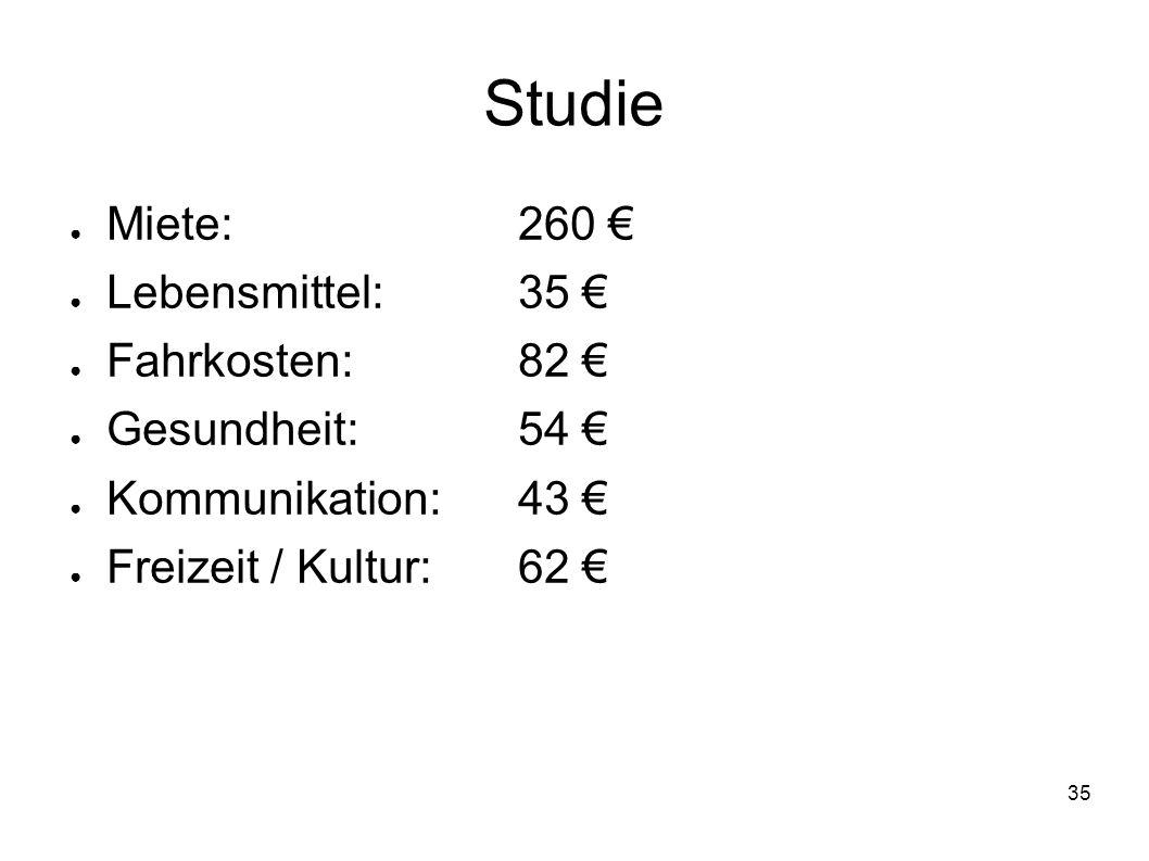 35 Studie Miete:260 Lebensmittel:35 Fahrkosten:82 Gesundheit:54 Kommunikation:43 Freizeit / Kultur:62