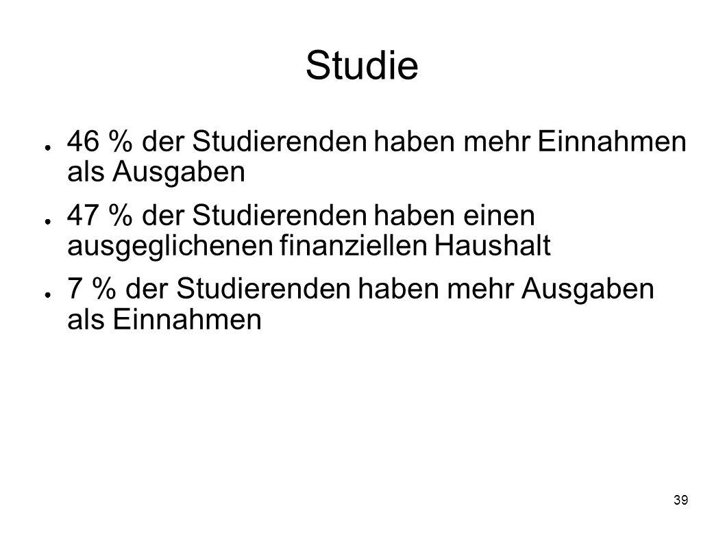 39 Studie 46 % der Studierenden haben mehr Einnahmen als Ausgaben 47 % der Studierenden haben einen ausgeglichenen finanziellen Haushalt 7 % der Studi
