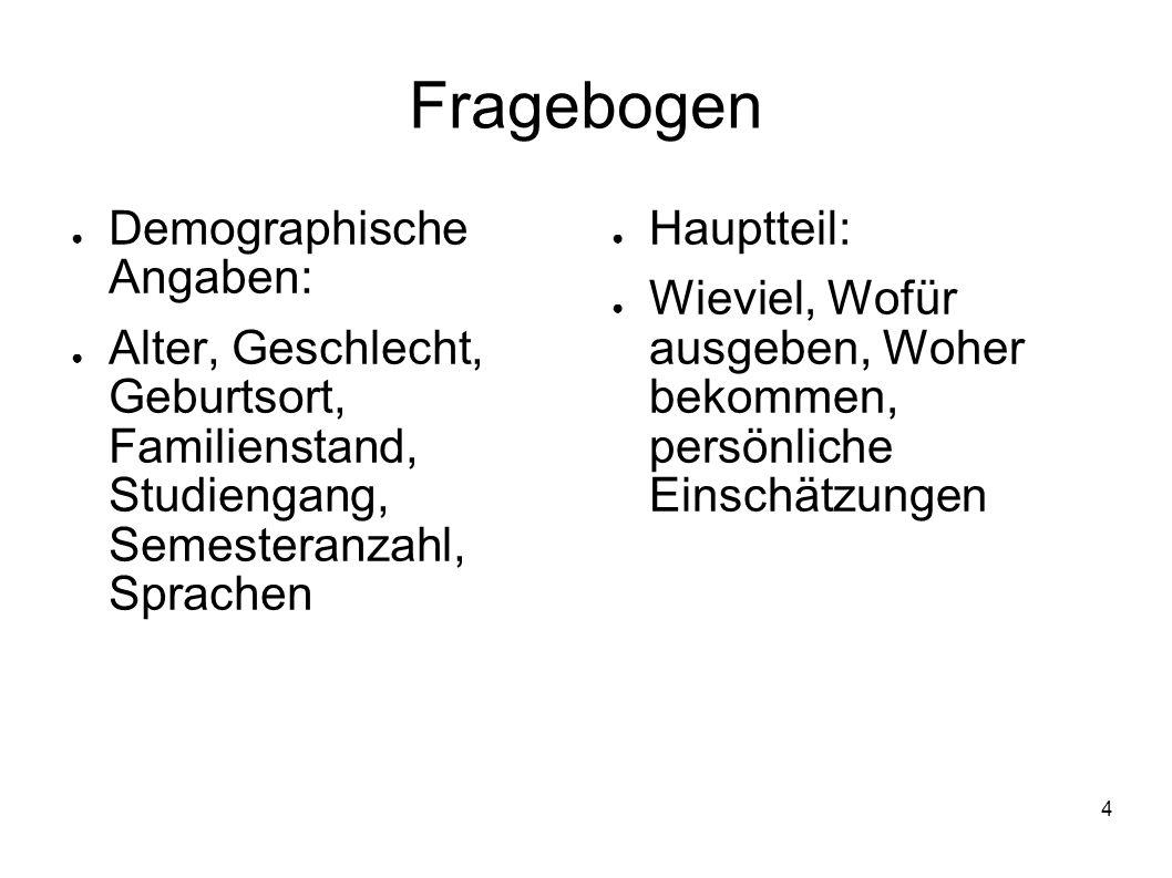 5 Daten zur Umfrage Anzahl der Befragten: n = 26 Männlich: 5 Weiblich: 21 Geburtsort in Deutschland: 19