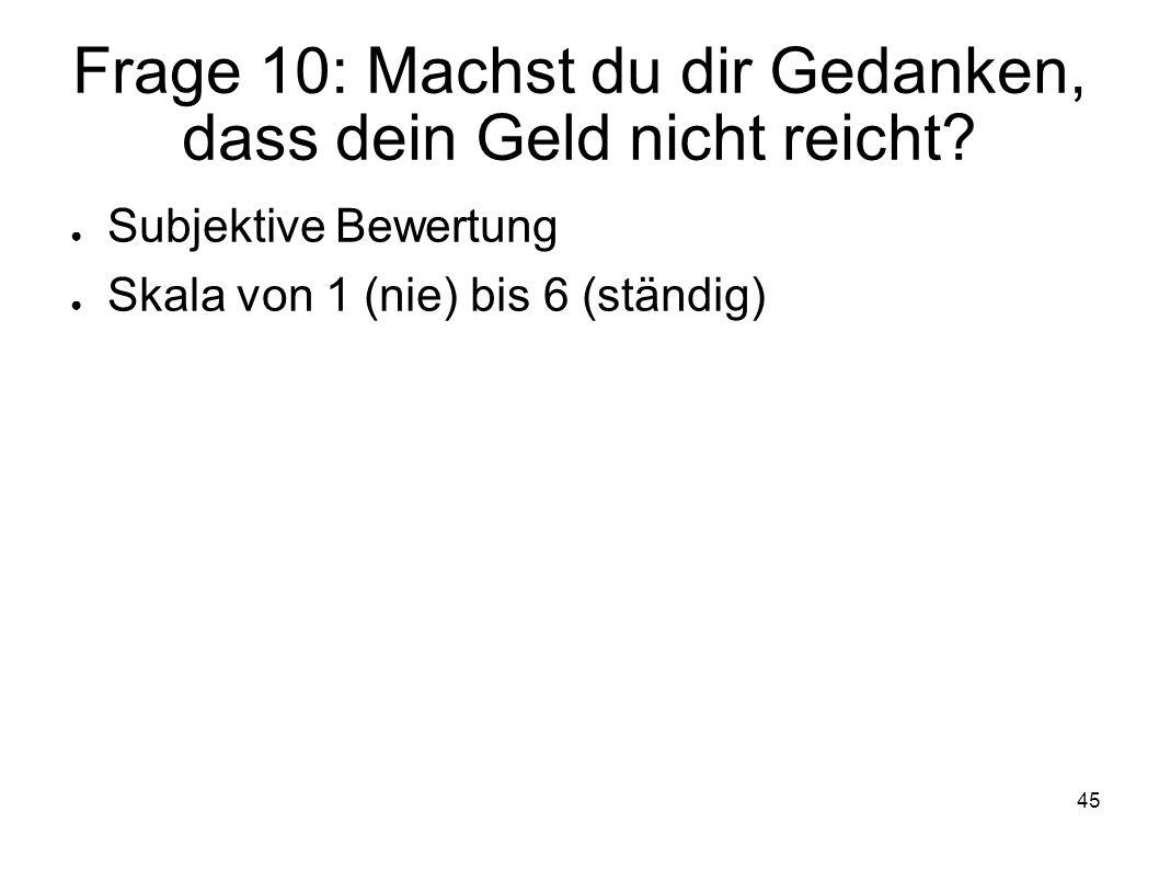 45 Frage 10: Machst du dir Gedanken, dass dein Geld nicht reicht? Subjektive Bewertung Skala von 1 (nie) bis 6 (ständig)
