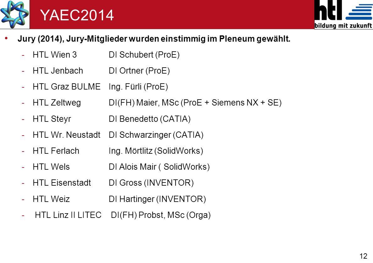 12 YAEC2014 Jury (2014), Jury-Mitglieder wurden einstimmig im Pleneum gewählt.