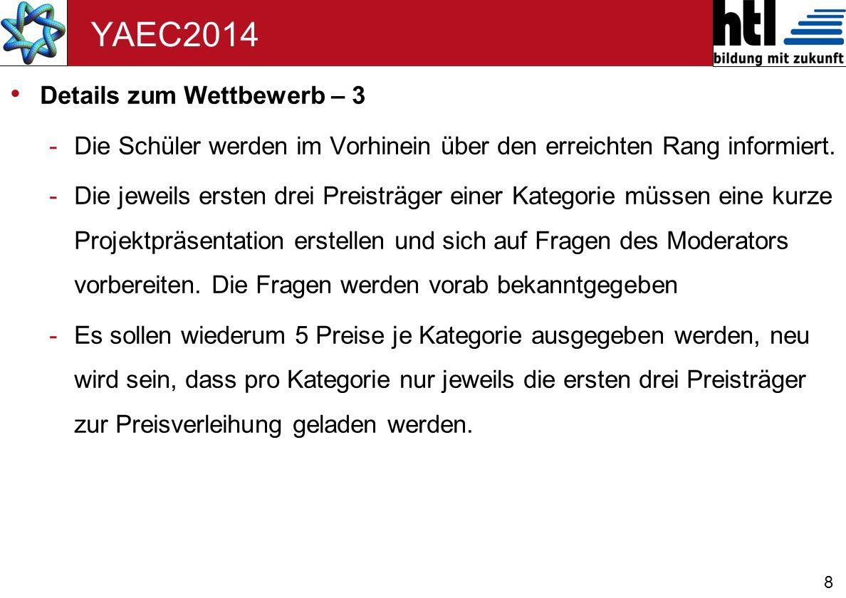9 YAEC2014 Formulare zum Wettbewerb -Änderungswünsche am Einreichformular.