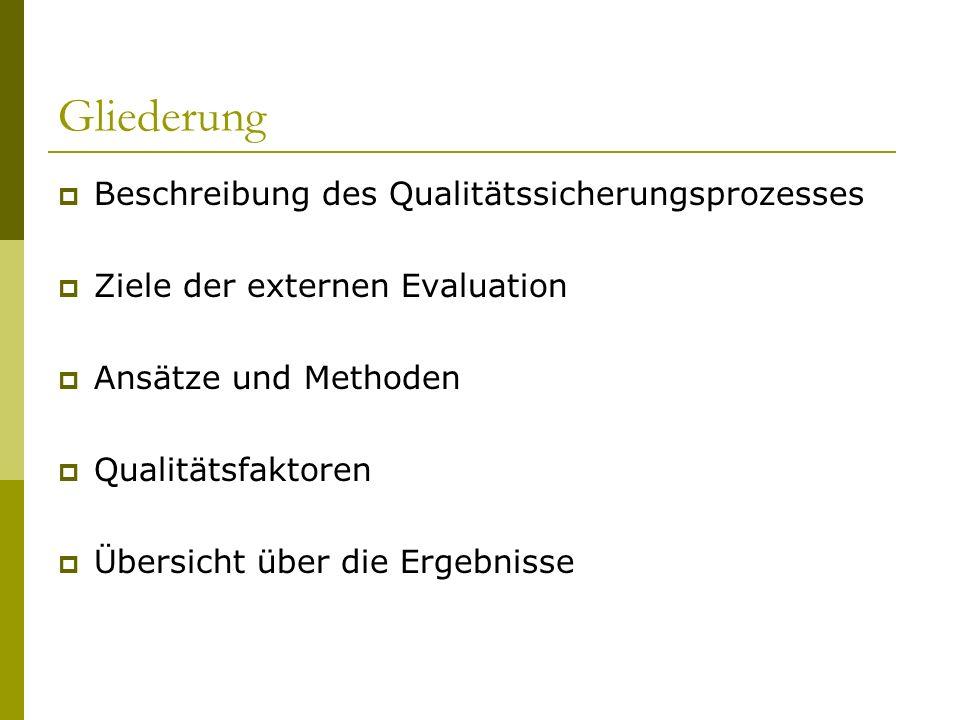 Gliederung Beschreibung des Qualitätssicherungsprozesses Ziele der externen Evaluation Ansätze und Methoden Qualitätsfaktoren Übersicht über die Ergebnisse