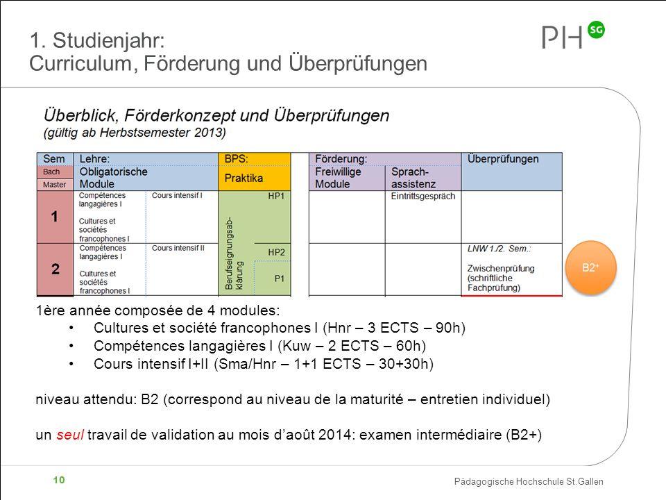Pädagogische Hochschule St.Gallen 10 1. Studienjahr: Curriculum, Förderung und Überprüfungen 1ère année composée de 4 modules: Cultures et société fra