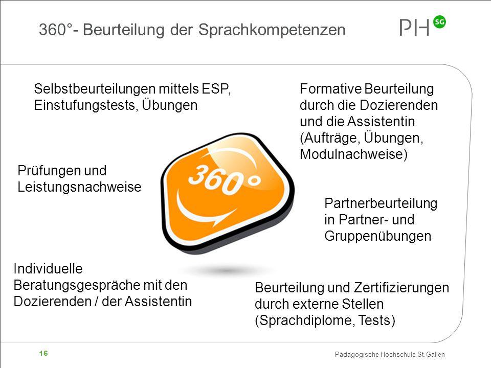 Pädagogische Hochschule St.Gallen 16 360°- Beurteilung der Sprachkompetenzen Selbstbeurteilungen mittels ESP, Einstufungstests, Übungen Partnerbeurtei