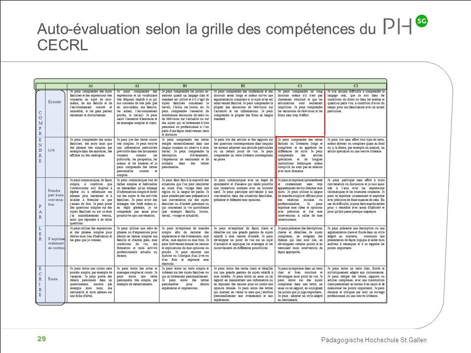 Pädagogische Hochschule St.Gallen 29 Auto-évaluation selon la grille des compétences du CECRL