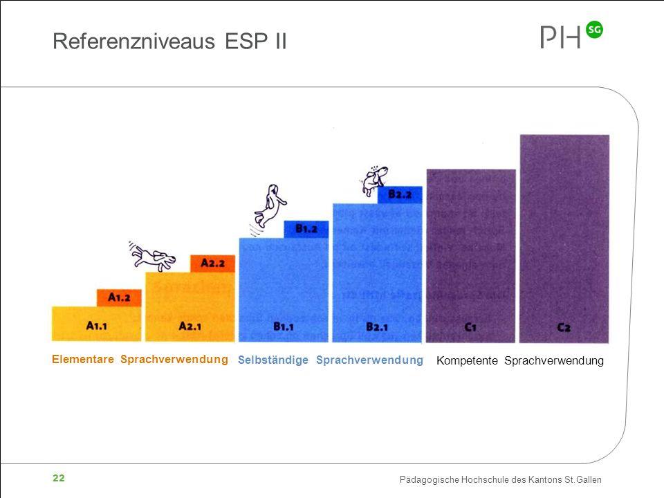 Pädagogische Hochschule des Kantons St.Gallen 22 Referenzniveaus ESP II Elementare Sprachverwendung Selbständige Sprachverwendung Kompetente Sprachverwendung