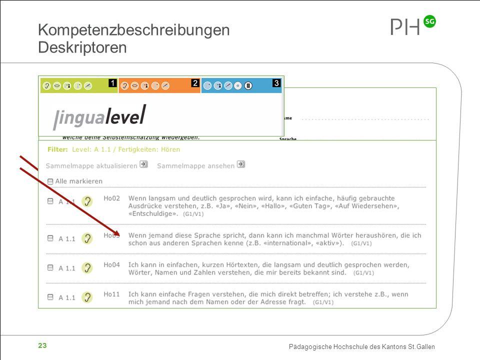 Pädagogische Hochschule des Kantons St.Gallen 23 Kompetenzbeschreibungen Deskriptoren